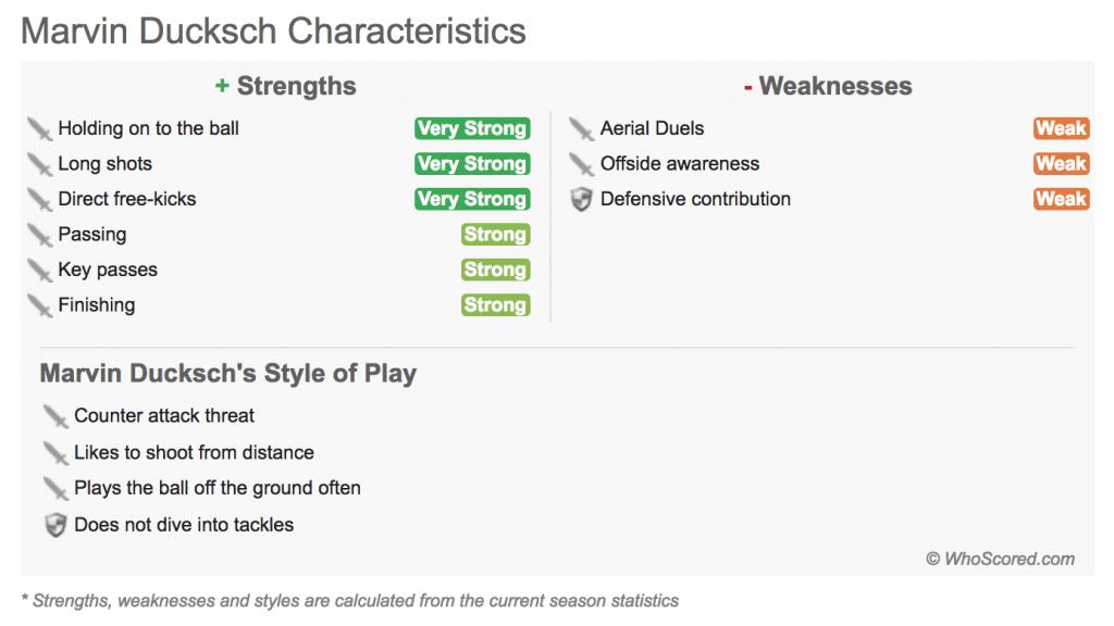 Marvin Ducksch stats
