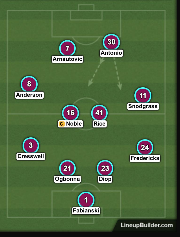 West Ham predicted XI v Fulham